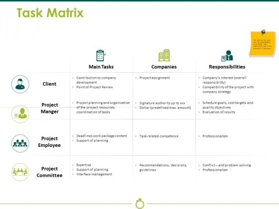 Task Matrix Ppt PowerPoint Presentation Slides
