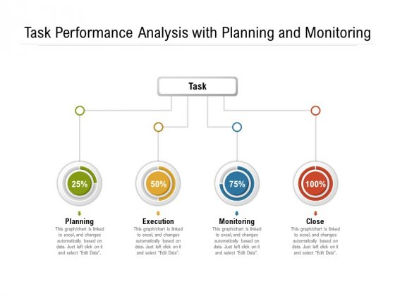 Task Performance Analysis With Planning And Monitoring Ppt PowerPoint Presentation Gallery Graphics Pictures PDF