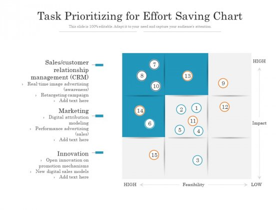 Task Prioritizing For Effort Saving Chart Ppt PowerPoint Presentation Pictures Ideas PDF