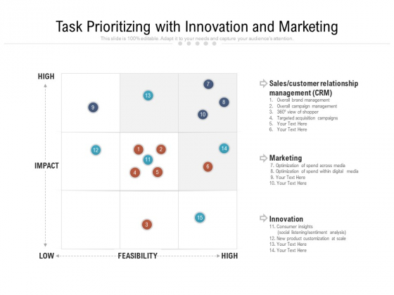 Task Prioritizing With Innovation And Marketing Ppt PowerPoint Presentation File Inspiration PDF