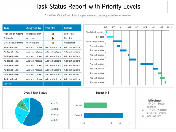 Task_Status_Report_With_Priority_Levels_Ppt_PowerPoint_Presentation_Gallery_Information_PDF_Slide_1