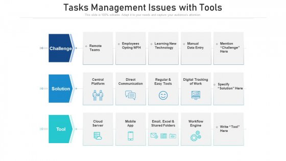 Tasks Management Issues With Tools Ppt Outline Background Images PDF