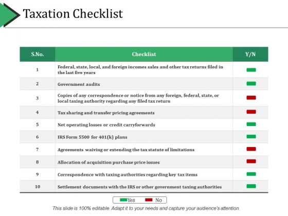 Taxation Checklist Ppt PowerPoint Presentation Inspiration Background Designs