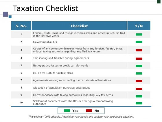 Taxation Checklist Ppt PowerPoint Presentation Layouts Gallery
