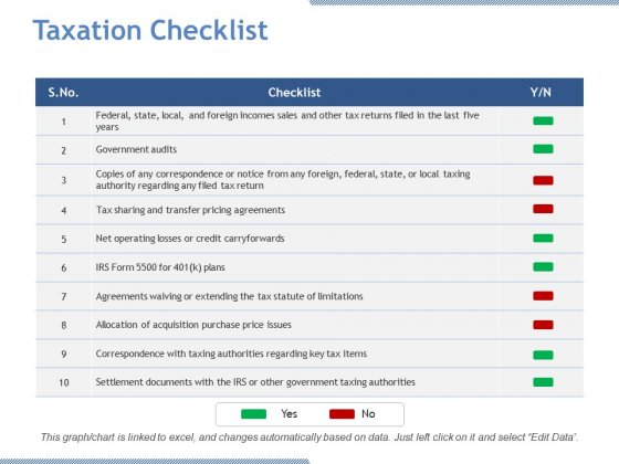 Taxation Checklist Ppt PowerPoint Presentation Portfolio Layout