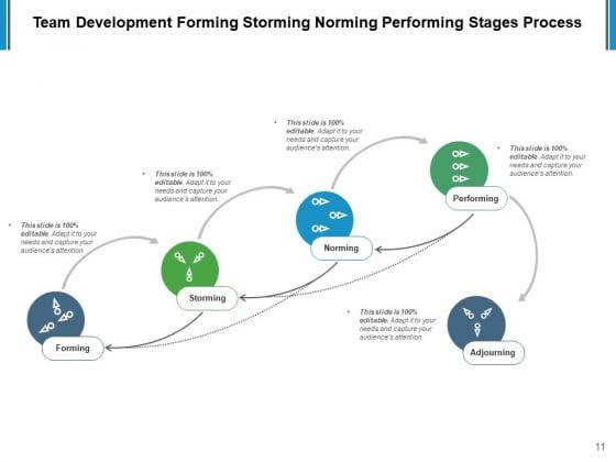 Team_Building_Deck_Performing_Process_Ppt_PowerPoint_Presentation_Complete_Deck_Slide_11
