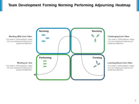 Team_Building_Deck_Performing_Process_Ppt_PowerPoint_Presentation_Complete_Deck_Slide_3