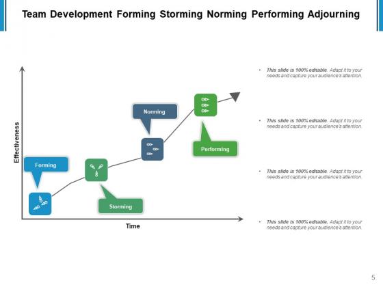 Team_Building_Deck_Performing_Process_Ppt_PowerPoint_Presentation_Complete_Deck_Slide_5
