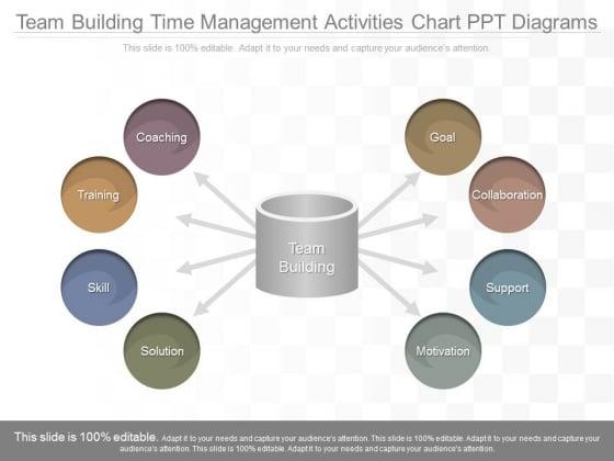 Team Building Time Management Activities Chart Ppt Diagrams