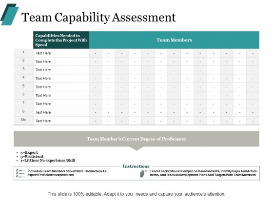 Team Capability Assessment Ppt PowerPoint Presentation Styles Background Designs