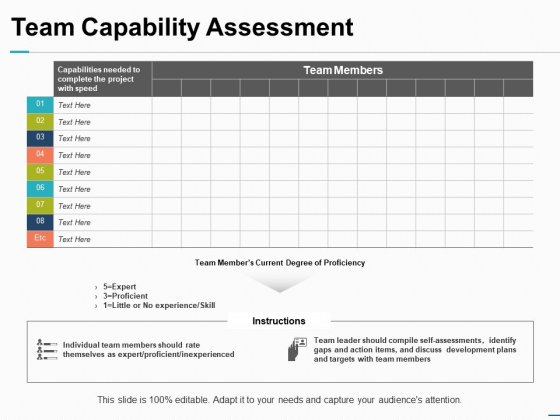 Team Capability Assessment Ppt PowerPoint Presentation Summary Deck