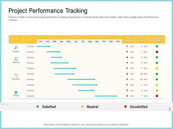 Team Collaboration Of Project Management Project Performance Tracking Background PDF