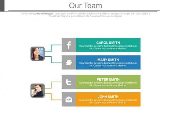 Team Communication Via Facebook Twitter Email Powerpoint Slides