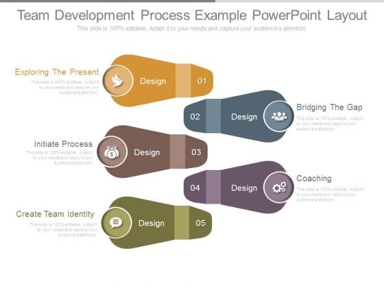 Team Development Process Example Powerpoint Layout