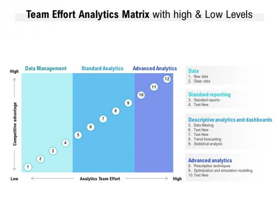 Team Effort Analytics Matrix With High And Low Levels Ppt PowerPoint Presentation Ideas Example