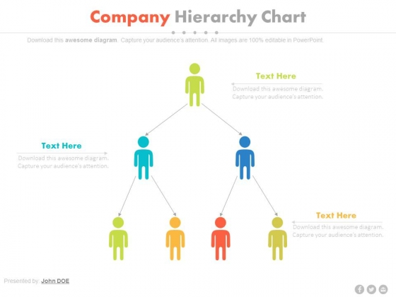 Team Employees Hierarchy Chart Powerpoint Template