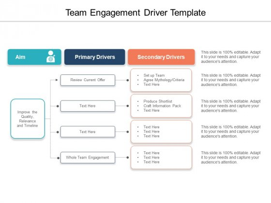 Team Engagement Driver Template Ppt PowerPoint Presentation Summary Graphics Tutorials