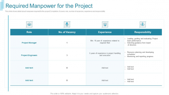 Team Forming IT Project Required Manpower For The Project Ppt Gallery Graphics Template PDF