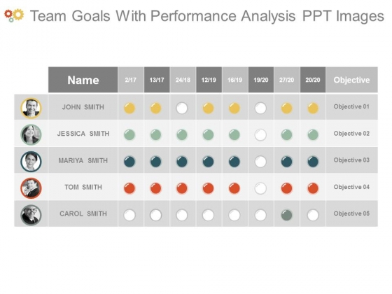 Team Goals With Performance Analysis Ppt Images