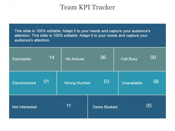 Team Kpi Tracker Ppt PowerPoint Presentation Good