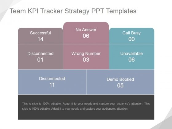 Team Kpi Tracker Strategy Ppt PowerPoint Presentation Introduction
