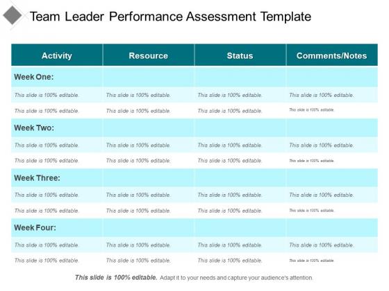 Team Leader Performance Assessment Template Ppt PowerPoint Presentation Slides Example File PDF