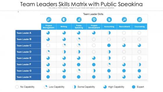 Team Leaders Skills Matrix With Public Speaking Ppt Show Slide Download PDF
