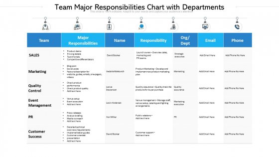 Team Major Responsibilities Chart With Departments Ppt PowerPoint Presentation Gallery Template PDF