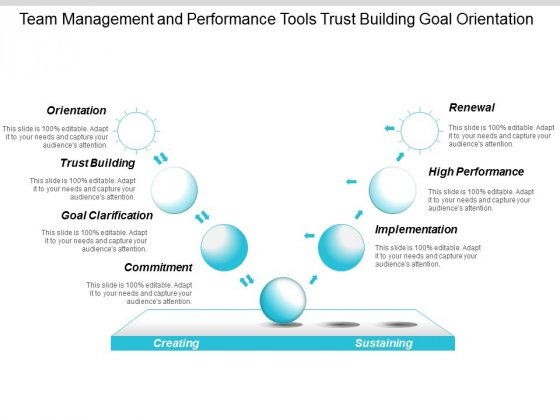 Team Management And Performance Tools Trust Building Goal Orientation Ppt Powerpoint Presentation Gallery Inspiration