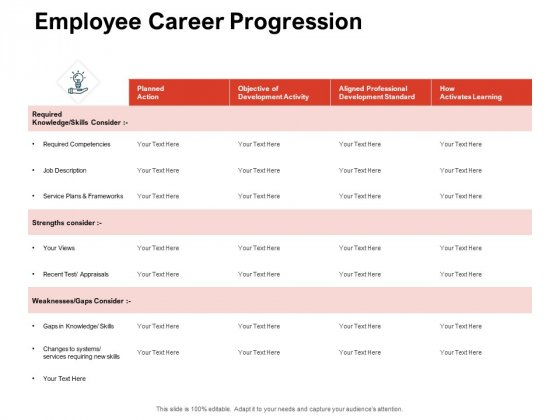 Team Manager Administration Employee Career Progression Structure Pdf
