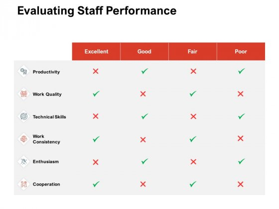 Team Manager Administration Evaluating Staff Performance Introduction Pdf
