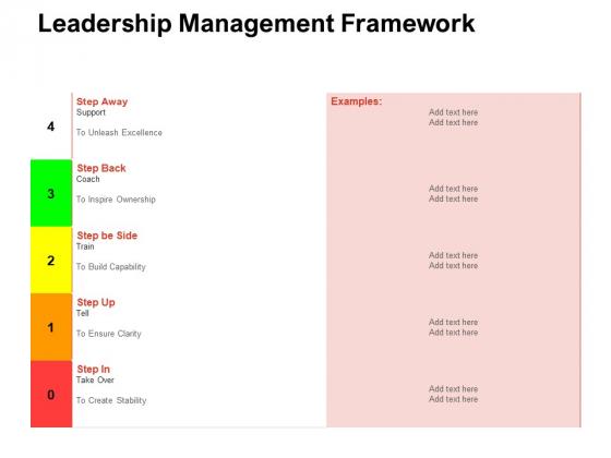 Team Manager Administration Leadership Management Framework Diagrams Pdf