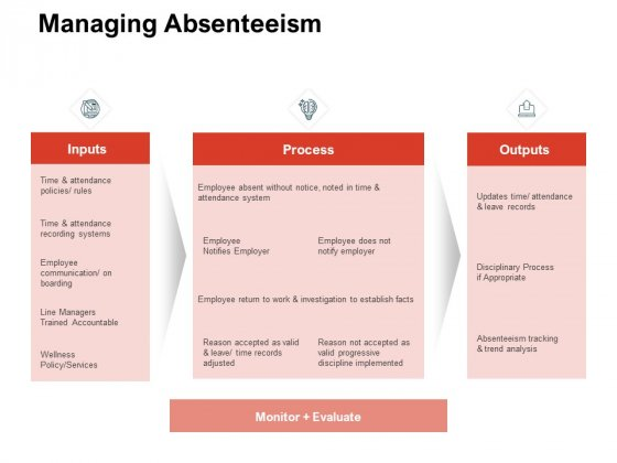 Team Manager Administration Managing Absenteeism Mockup Pdf