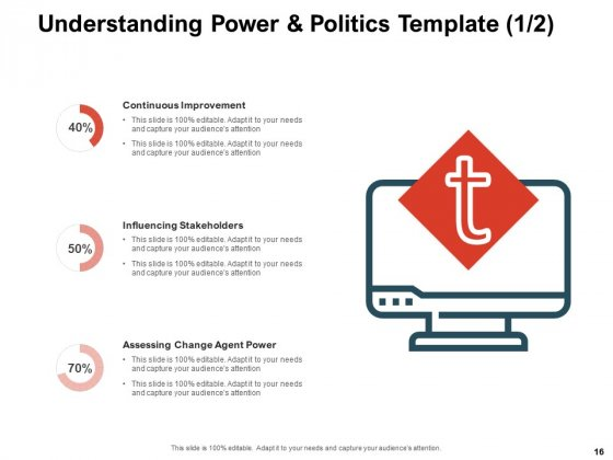 Team_Manager_Administration_Ppt_PowerPoint_Presentation_Complete_Deck_With_Slides_Slide_16