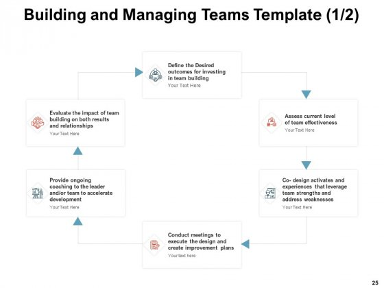 Team_Manager_Administration_Ppt_PowerPoint_Presentation_Complete_Deck_With_Slides_Slide_25