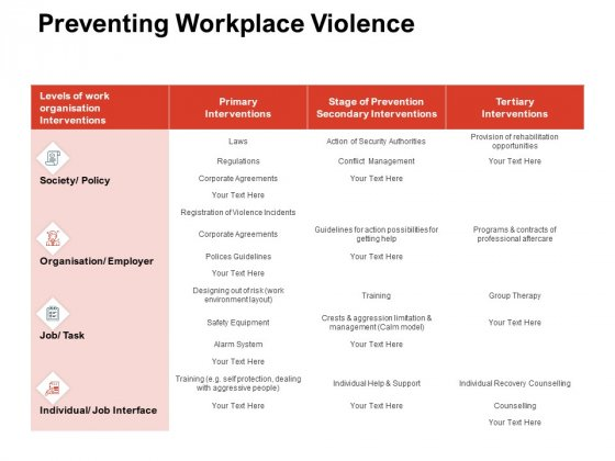 Team Manager Administration Preventing Workplace Violence Ideas Pdf