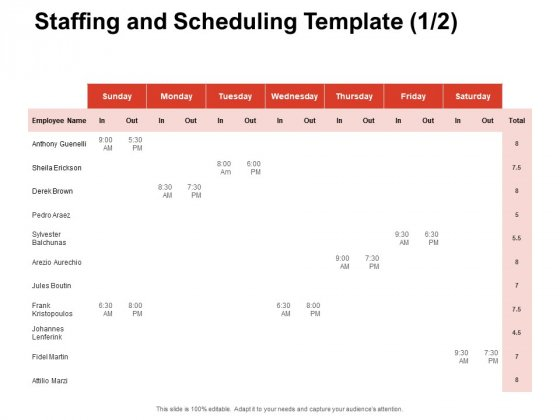 Team Manager Administration Staffing And Scheduling Template Derek Brown Pictures Pdf