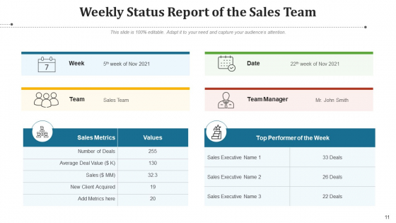 Team_Record_Performance_Sales_Ppt_PowerPoint_Presentation_Complete_Deck_With_Slides_Slide_11
