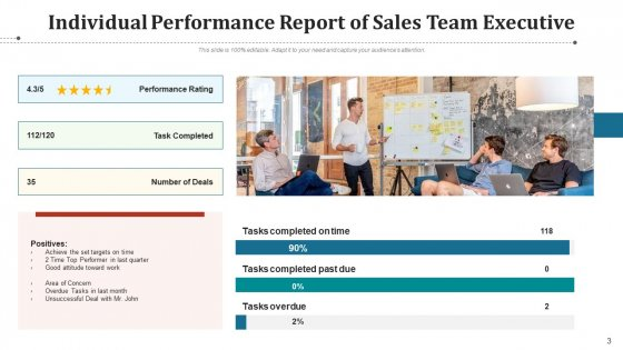 Team_Record_Performance_Sales_Ppt_PowerPoint_Presentation_Complete_Deck_With_Slides_Slide_3