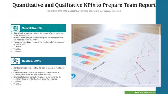 Team_Record_Performance_Sales_Ppt_PowerPoint_Presentation_Complete_Deck_With_Slides_Slide_7