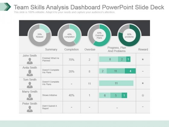 Team_Skills_Analysis_Dashboard_Powerpoint_Slide_Deck_1