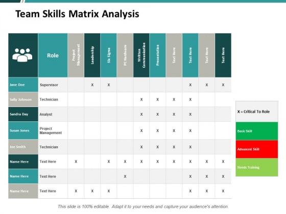Team Skills Matrix Analysis Ppt PowerPoint Presentation Ideas Visuals