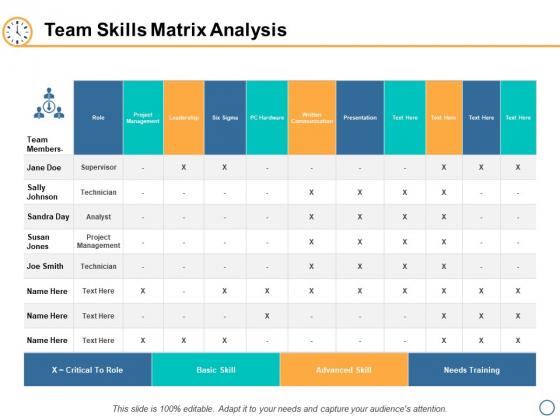 Team Skills Matrix Analysis Ppt PowerPoint Presentation Model