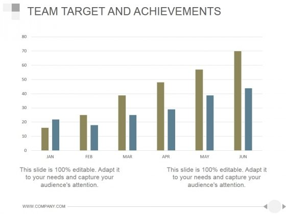 Team Target And Achievements Ppt PowerPoint Presentation Information
