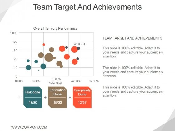 Team Target And Achievements Template 1 Ppt PowerPoint Presentation Background Image