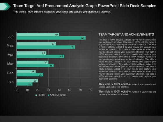 Team Target And Procurement Analysis Graph Powerpoint Slide Deck Samples