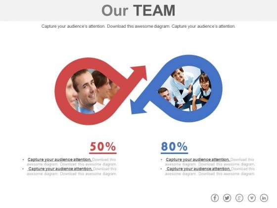 Teams Performance Analysis Powerpoint Slides