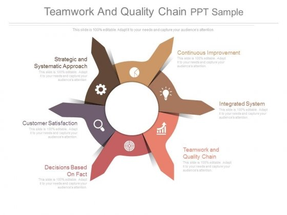 Teamwork And Quality Chain Ppt Sample