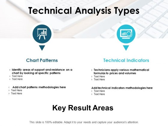 Technical Analysis Types Ppt PowerPoint Presentation