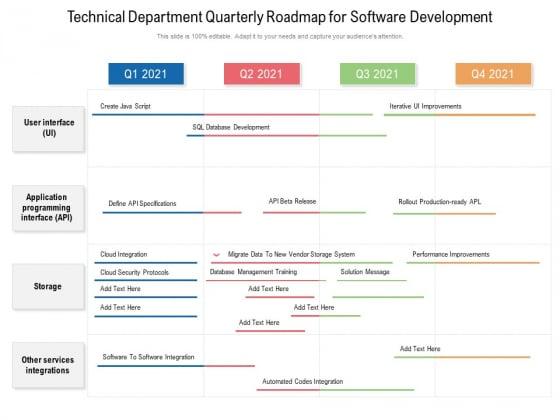 Technical Department Quarterly Roadmap For Software Development Professional
